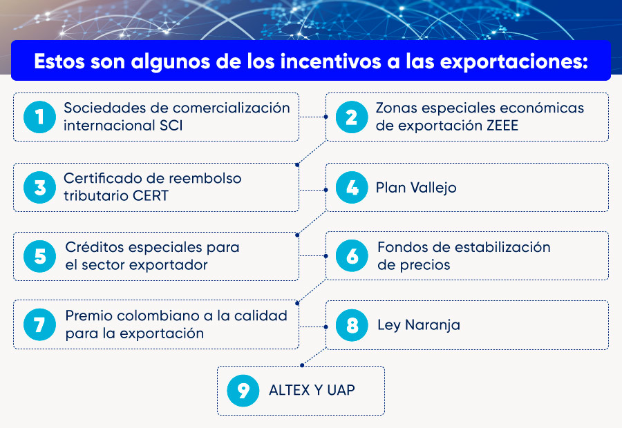 Incentivos-a-las-exportaciones-infografia