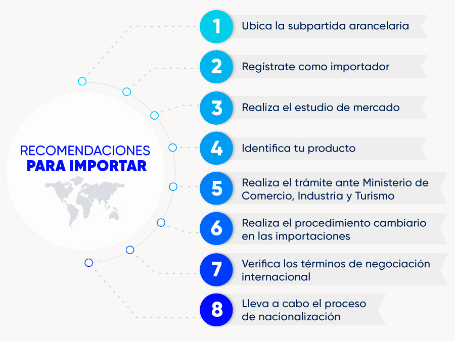 Infografia-Como importar a Colombia